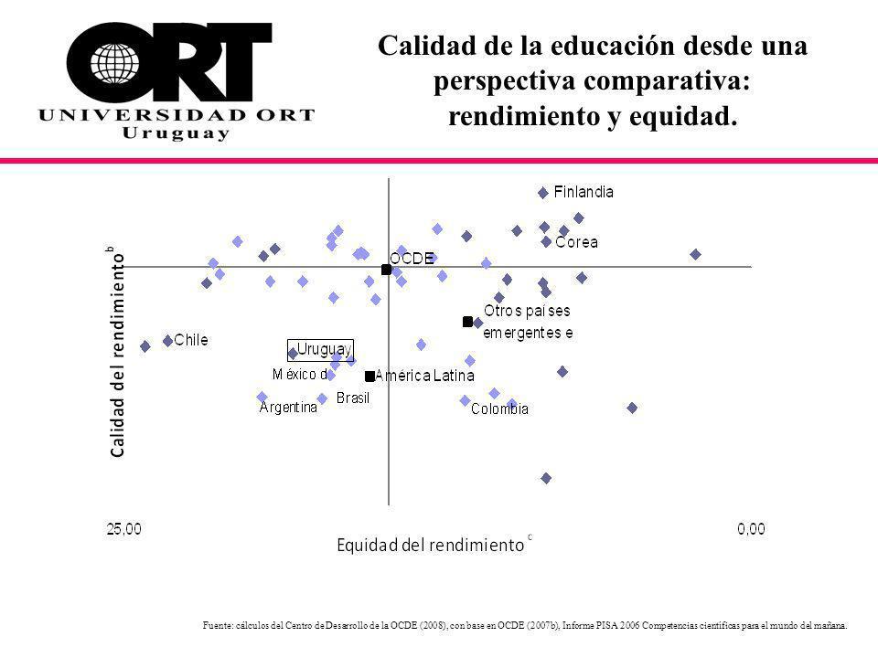 Fuente: cálculos del Centro de Desarrollo de la OCDE (2008), con base en OCDE (2007b), Informe PISA 2006 Competencias científicas para el mundo del mañana.