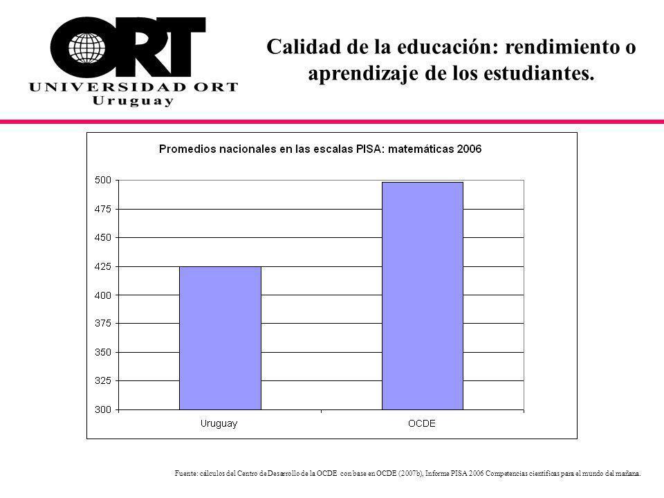 Calidad de la educación: rendimiento o aprendizaje de los estudiantes.