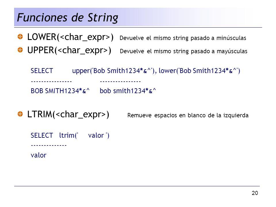20 LOWER( ) Devuelve el mismo string pasado a minúsculas UPPER( ) Devuelve el mismo string pasado a mayúsculas SELECT upper('Bob Smith1234* & ^'), low