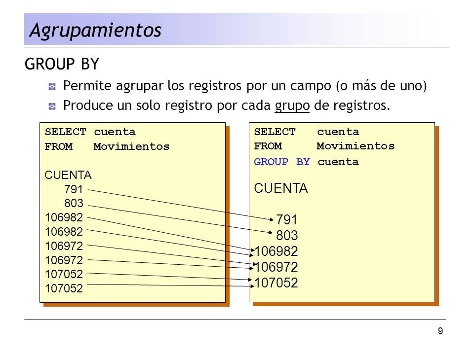10 Agrupamientos Su utilidad es combinarlo con las Funciones Agregadas : Ej1: Quiero saber cantidad de movimientos y el importe por Cuenta SELECT cuenta, count(*), sum (importe) FROM Movimientos GROUP BY cuenta CUENTA(count(*)) (sum) 791 1 167505.18 803 1 139000.00 1069822 0.00 1069722 0.00 1070522 0.00 SELECT cuenta, count(*), sum (importe) FROM Movimientos GROUP BY cuenta CUENTA(count(*)) (sum) 791 1 167505.18 803 1 139000.00 1069822 0.00 1069722 0.00 1070522 0.00