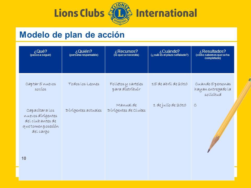 LIONS CLUBS INTERNATIONAL PROCESO CLUB EXCELENTE 10 Modelo de plan de acción ¿Qué? (pasos a seguir) ¿Quién? (persona responsable) ¿Recursos? (lo que s