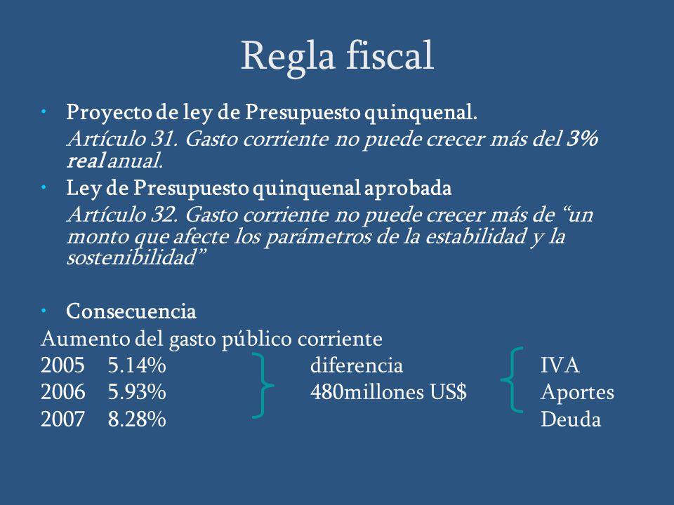 Regla fiscal Proyecto de ley de Presupuesto quinquenal.