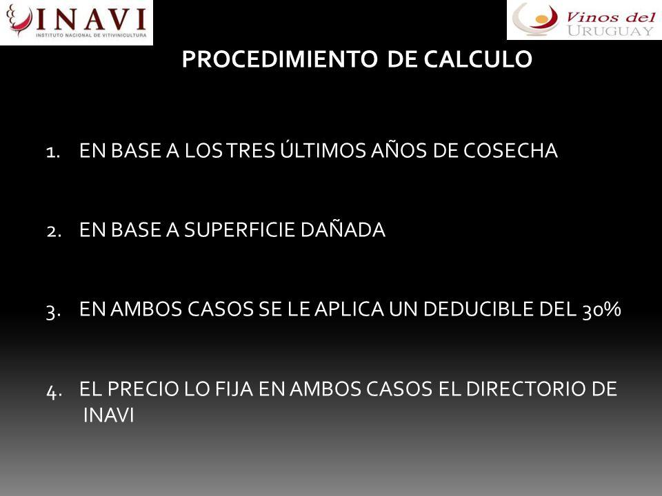 PROCEDIMIENTO DE CALCULO 1.EN BASE A LOS TRES ÚLTIMOS AÑOS DE COSECHA 2.EN BASE A SUPERFICIE DAÑADA 3.EN AMBOS CASOS SE LE APLICA UN DEDUCIBLE DEL 30%