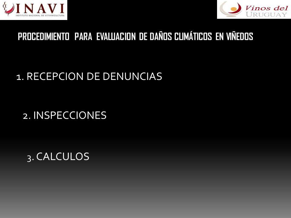 PROCEDIMIENTO PARA EVALUACION DE DAÑOS CLIMÁTICOS EN VIÑEDOS 1. RECEPCION DE DENUNCIAS 2. INSPECCIONES 3. CALCULOS