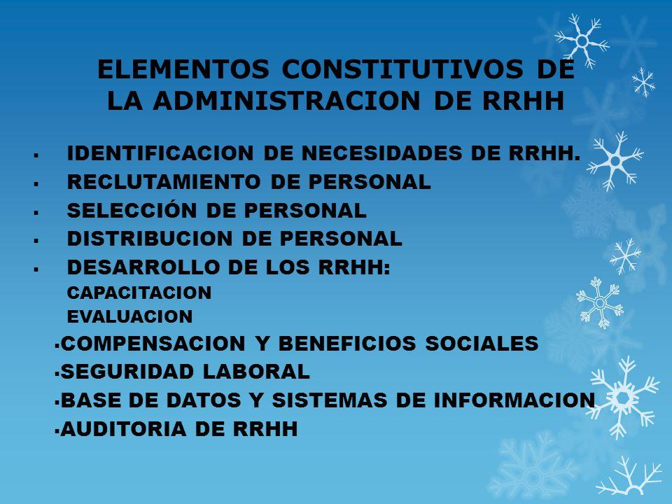 ELEMENTOS CONSTITUTIVOS DE LA ADMINISTRACION DE RRHH IDENTIFICACION DE NECESIDADES DE RRHH. RECLUTAMIENTO DE PERSONAL SELECCIÓN DE PERSONAL DISTRIBUCI