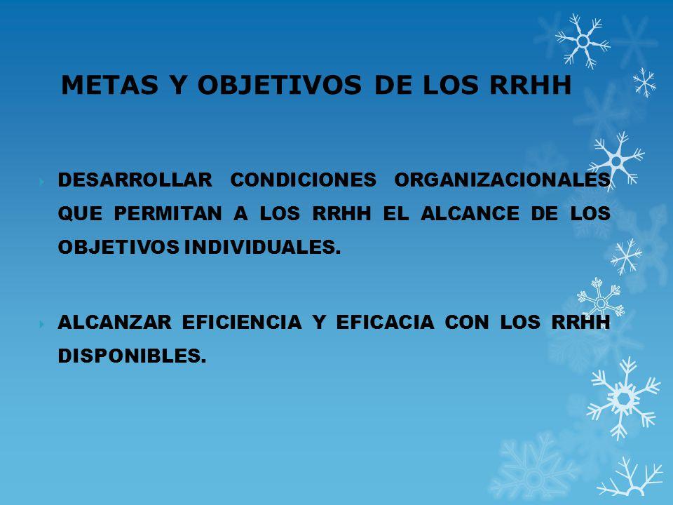ELEMENTOS CONSTITUTIVOS DE LA ADMINISTRACION DE RRHH IDENTIFICACION DE NECESIDADES DE RRHH.