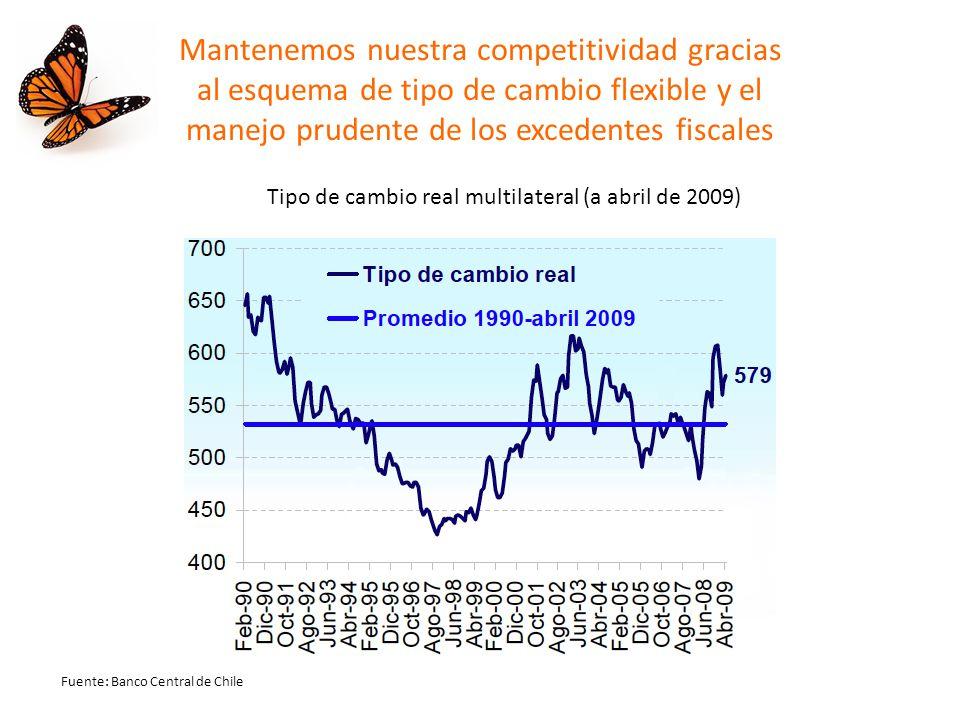 Mantenemos nuestra competitividad gracias al esquema de tipo de cambio flexible y el manejo prudente de los excedentes fiscales Tipo de cambio real multilateral (a abril de 2009) Fuente: Banco Central de Chile