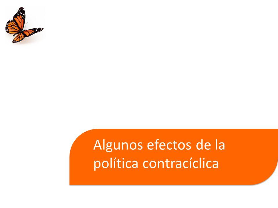 Algunos efectos de la política contracíclica