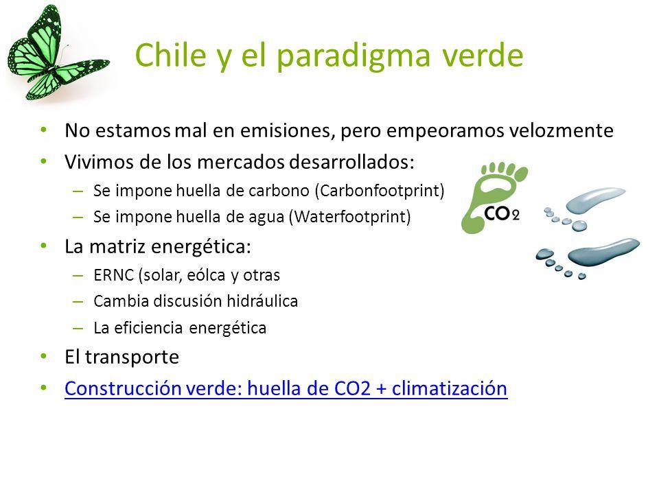 Chile y el paradigma verde No estamos mal en emisiones, pero empeoramos velozmente Vivimos de los mercados desarrollados: – Se impone huella de carbono (Carbonfootprint) – Se impone huella de agua (Waterfootprint) La matriz energética: – ERNC (solar, eólca y otras – Cambia discusión hidráulica – La eficiencia energética El transporte Construcción verde: huella de CO2 + climatización