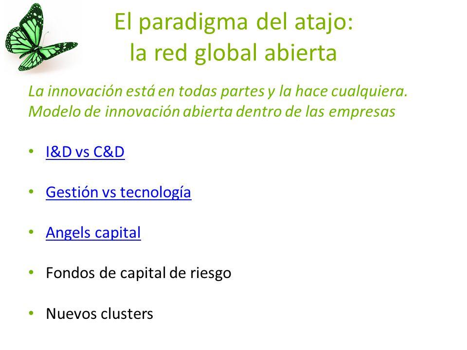 El paradigma del atajo: la red global abierta La innovación está en todas partes y la hace cualquiera.