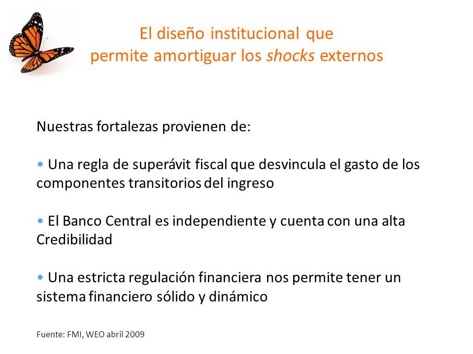 Iniciativas para profundizar el sistema financiero y mejorar el acceso al crédito