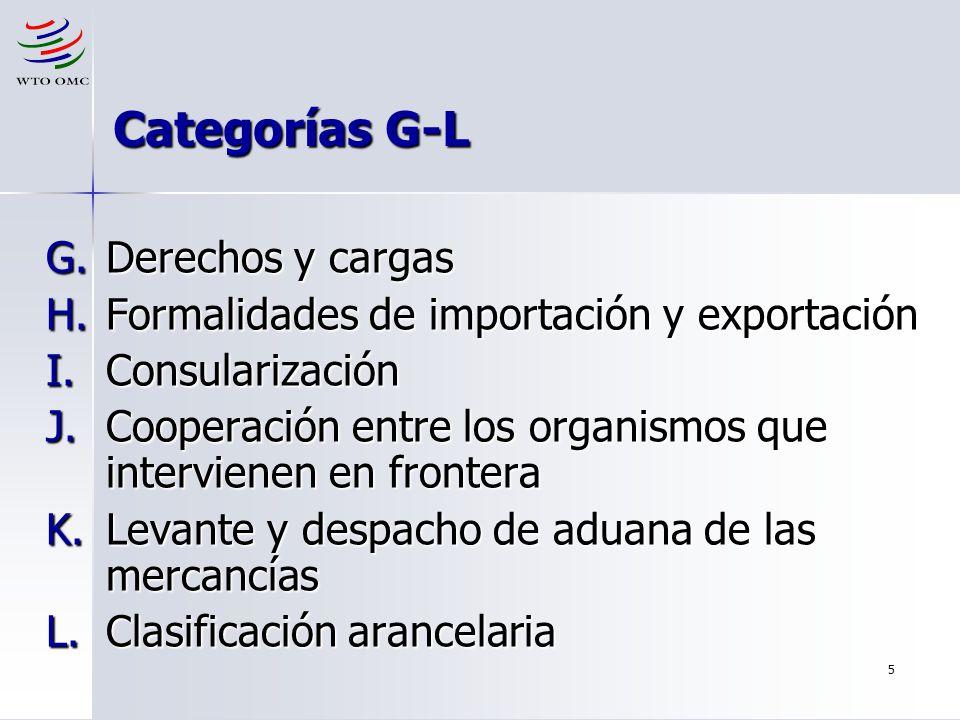 5 Categorías G-L G.Derechos y cargas G.Derechos y cargas H.Formalidades de importación y exportación H.Formalidades de importación y exportación I.Con