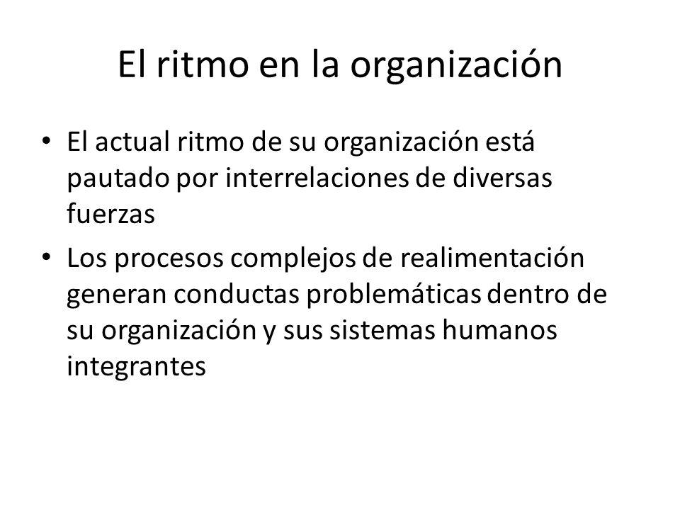 El ritmo en la organización El actual ritmo de su organización está pautado por interrelaciones de diversas fuerzas Los procesos complejos de realimen