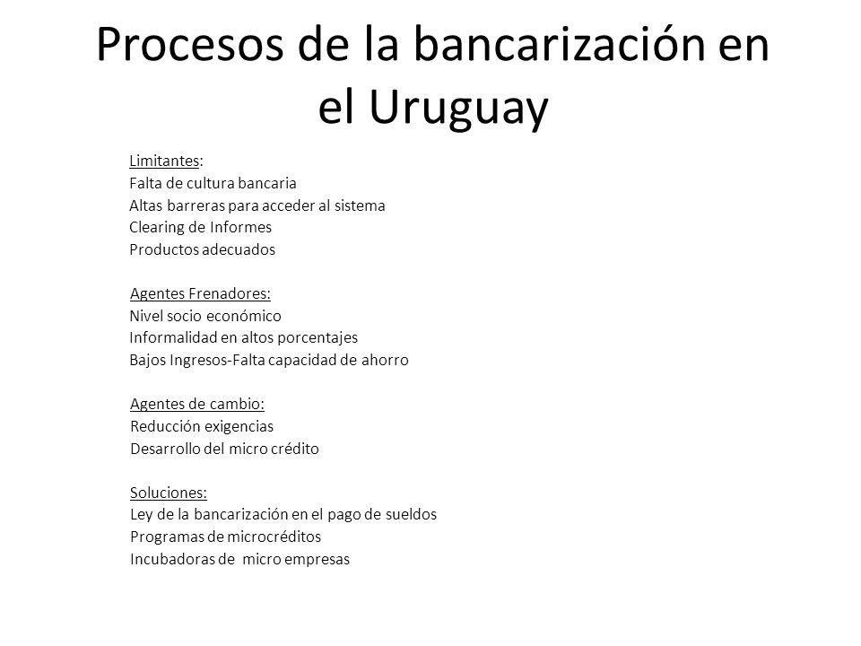 Procesos de la bancarización en el Uruguay Limitantes: Falta de cultura bancaria Altas barreras para acceder al sistema Clearing de Informes Productos