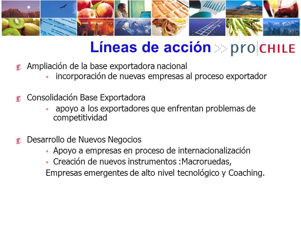 4 Ampliación de la base exportadora nacional incorporación de nuevas empresas al proceso exportador 4 Consolidación Base Exportadora apoyo a los expor