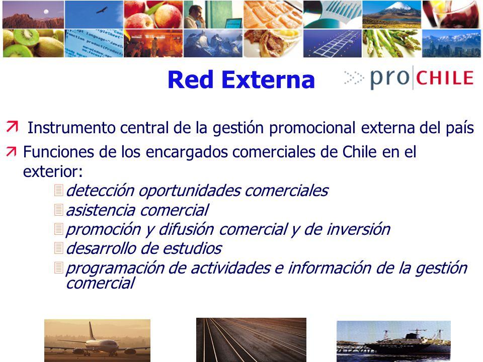 Red Externa Instrumento central de la gestión promocional externa del país äFunciones de los encargados comerciales de Chile en el exterior: 3detecció