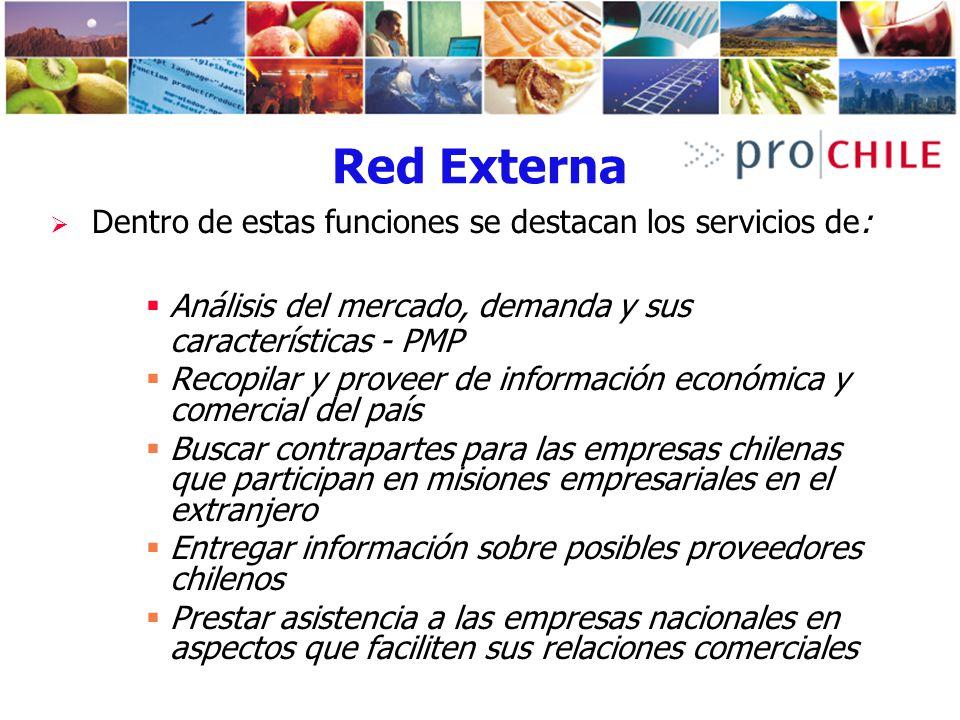 Red Externa Dentro de estas funciones se destacan los servicios de: Análisis del mercado, demanda y sus características - PMP Recopilar y proveer de i