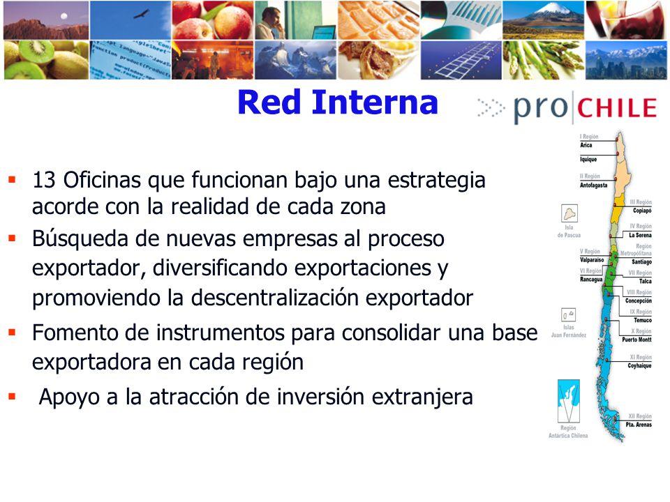 Red Interna 13 Oficinas que funcionan bajo una estrategia acorde con la realidad de cada zona Búsqueda de nuevas empresas al proceso exportador, diver