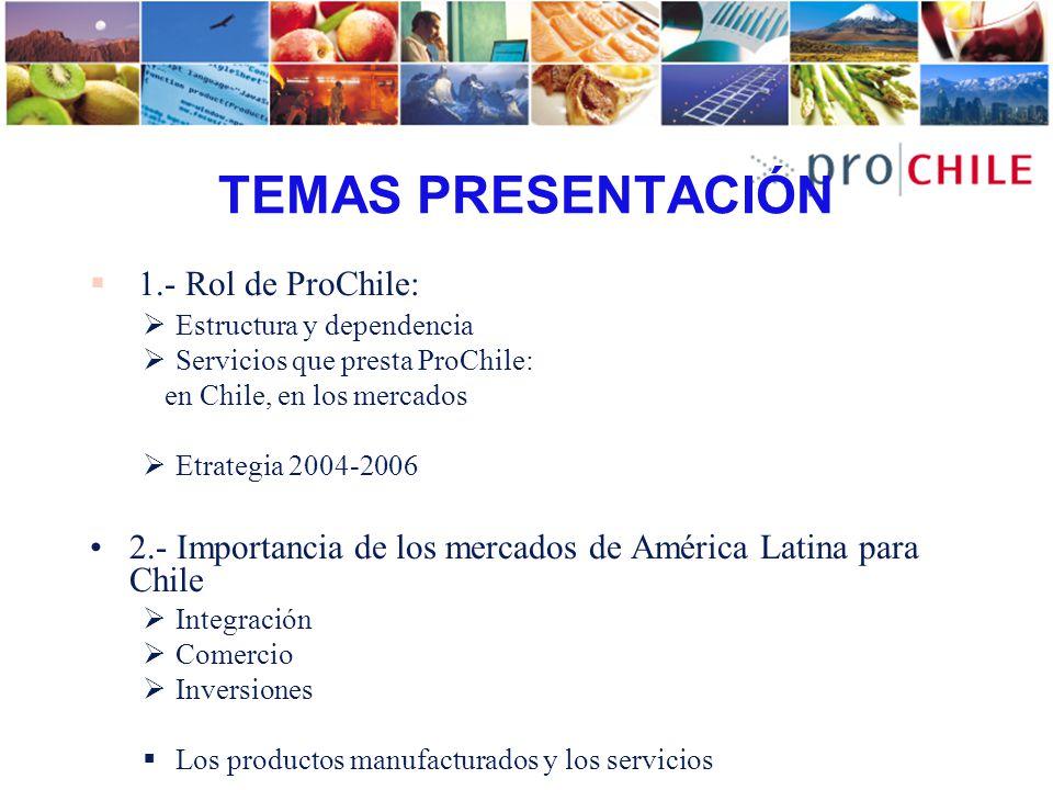 TEMAS PRESENTACIÓN 1.- Rol de ProChile: Estructura y dependencia Servicios que presta ProChile: en Chile, en los mercados Etrategia 2004-2006 2.- Impo