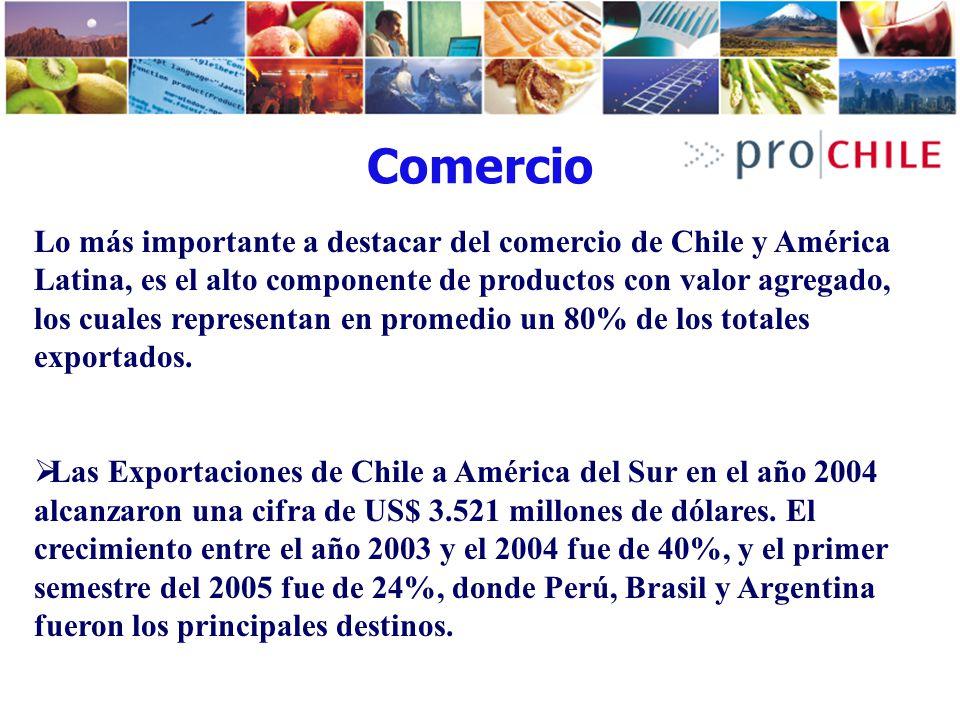 Comercio Lo más importante a destacar del comercio de Chile y América Latina, es el alto componente de productos con valor agregado, los cuales repres