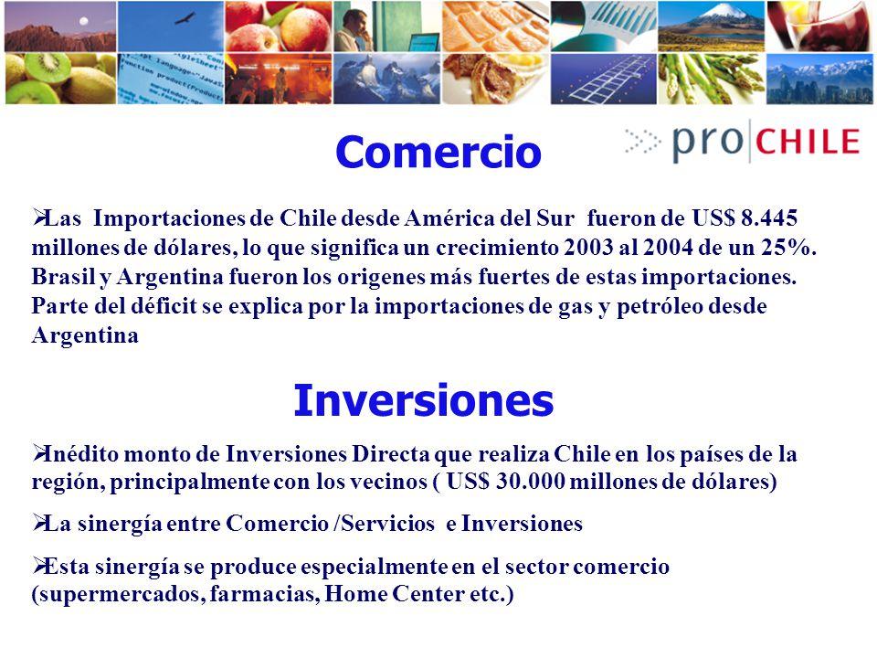 Comercio Las Importaciones de Chile desde América del Sur fueron de US$ 8.445 millones de dólares, lo que significa un crecimiento 2003 al 2004 de un