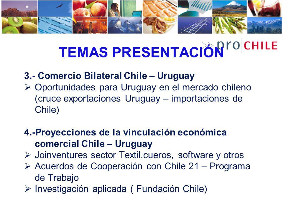 TEMAS PRESENTACIÓN 3.- Comercio Bilateral Chile – Uruguay Oportunidades para Uruguay en el mercado chileno (cruce exportaciones Uruguay – importacione