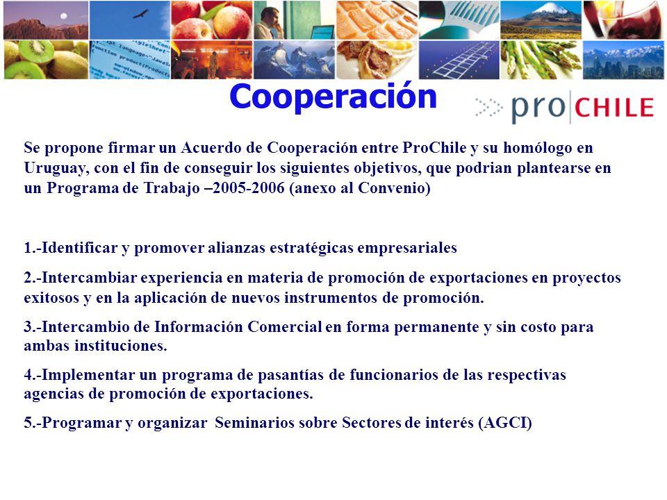 Cooperación Se propone firmar un Acuerdo de Cooperación entre ProChile y su homólogo en Uruguay, con el fin de conseguir los siguientes objetivos, que