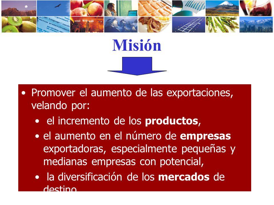Misión Promover el aumento de las exportaciones, velando por: el incremento de los productos, el aumento en el número de empresas exportadoras, especi