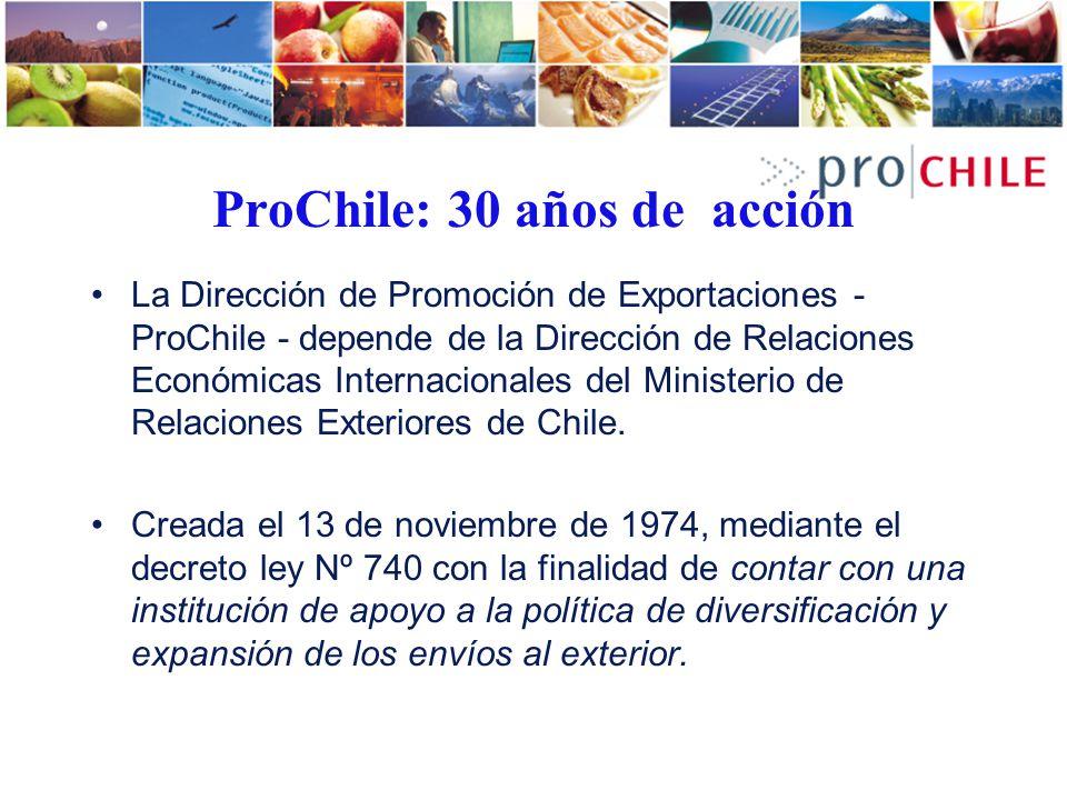 ProChile: 30 años de acción La Dirección de Promoción de Exportaciones - ProChile - depende de la Dirección de Relaciones Económicas Internacionales d