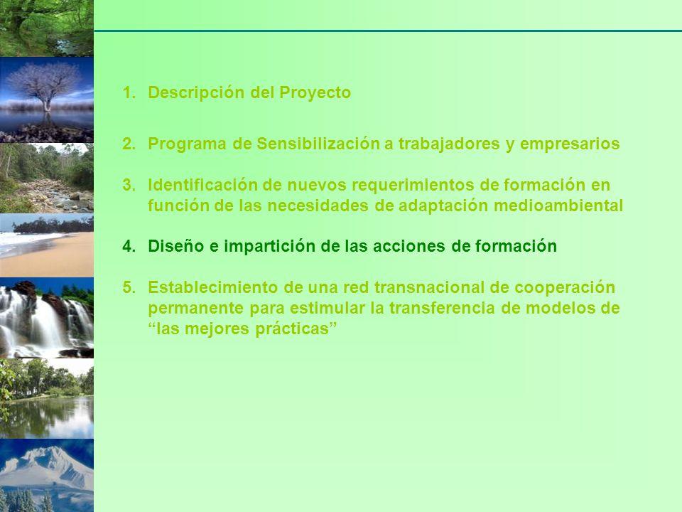 1.Descripción del Proyecto 2.Programa de Sensibilización a trabajadores y empresarios 3.Identificación de nuevos requerimientos de formación en funció