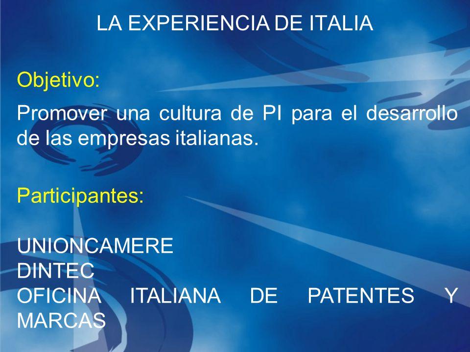 LA EXPERIENCIA DE ITALIA Objetivo: Promover una cultura de PI para el desarrollo de las empresas italianas.