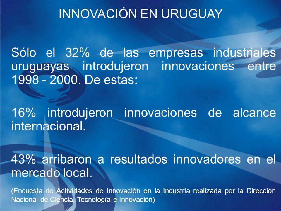 Sólo el 32% de las empresas industriales uruguayas introdujeron innovaciones entre 1998 - 2000.