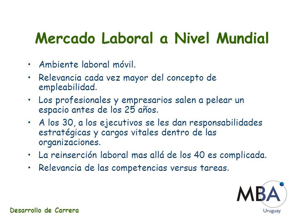 Realidad del Mercado Uruguayo Bajísima movilidad Empresas pequeñas, muchas veces familiares, con poco espacio para hacer carrera.
