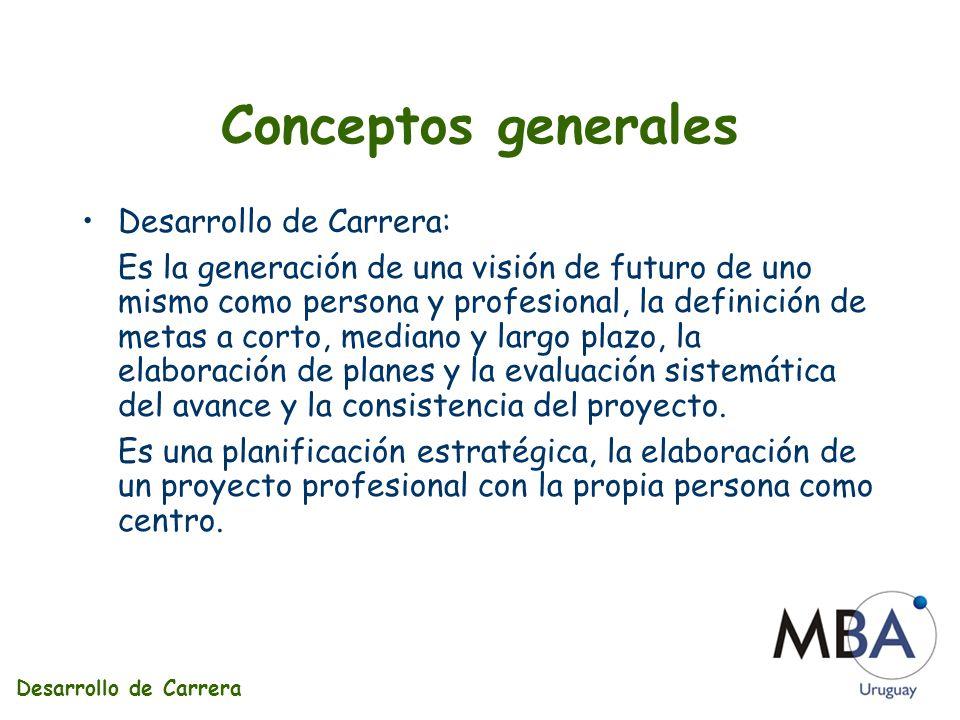 Conceptos generales Desarrollo de Carrera: Es la generación de una visión de futuro de uno mismo como persona y profesional, la definición de metas a corto, mediano y largo plazo, la elaboración de planes y la evaluación sistemática del avance y la consistencia del proyecto.