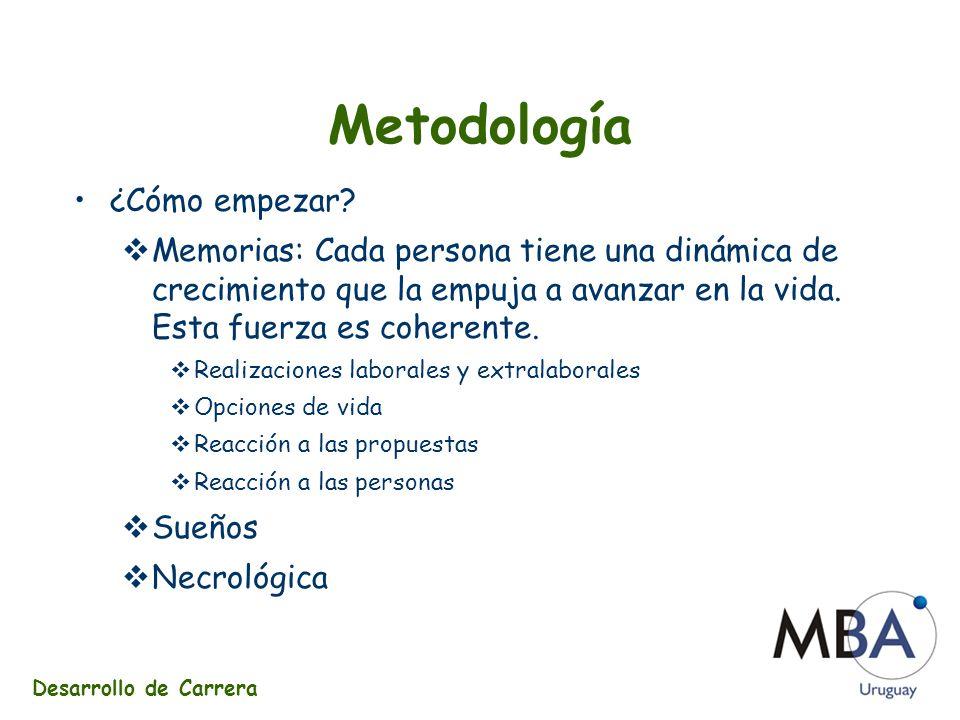 Metodología ¿Cómo empezar.