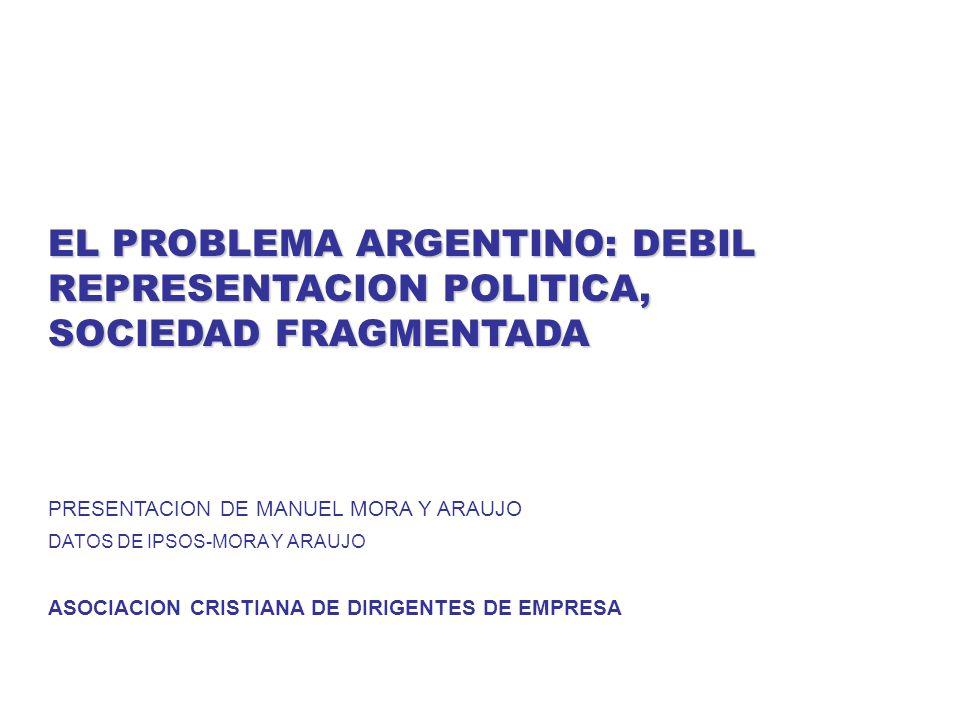 EL PROBLEMA ARGENTINO: DEBIL REPRESENTACION POLITICA, SOCIEDAD FRAGMENTADA PRESENTACION DE MANUEL MORA Y ARAUJO DATOS DE IPSOS-MORA Y ARAUJO ASOCIACION CRISTIANA DE DIRIGENTES DE EMPRESA