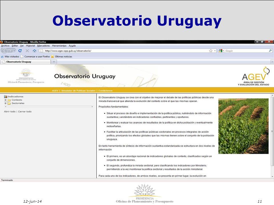 12-jun-1411 Observatorio Uruguay