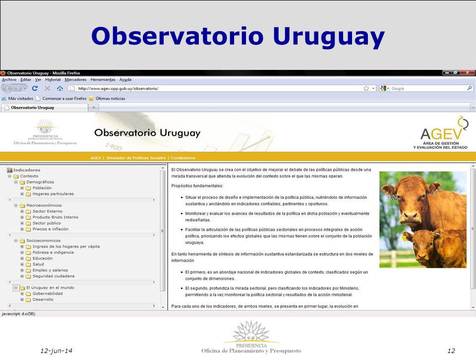 12-jun-1412 Observatorio Uruguay