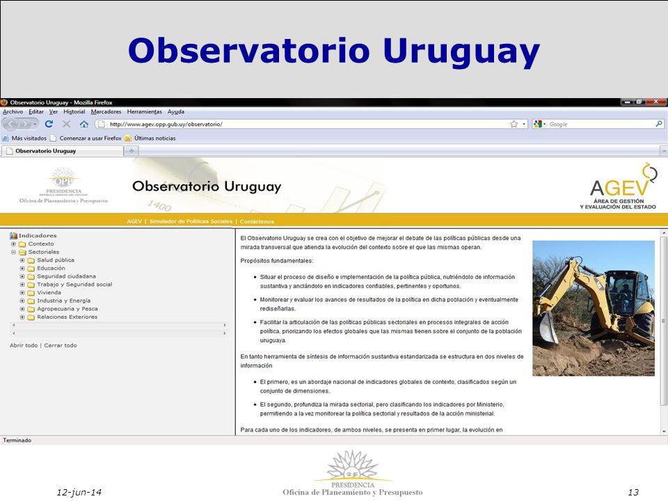 12-jun-1413 Observatorio Uruguay