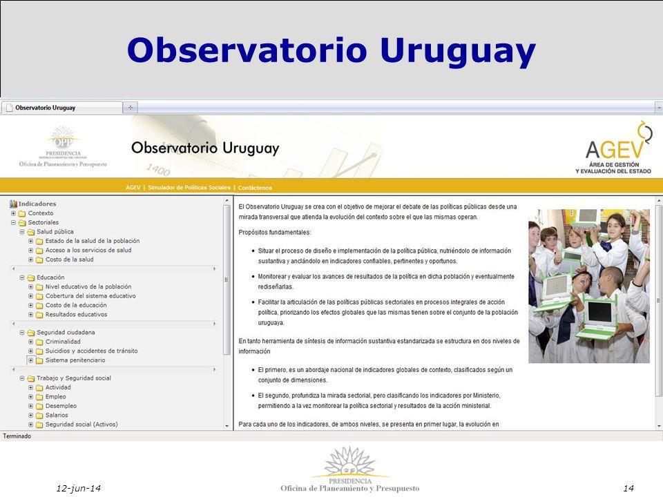 12-jun-1414 Observatorio Uruguay