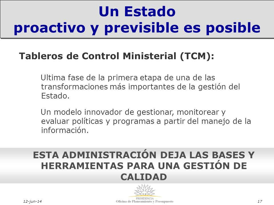 12-jun-1417 Un Estado proactivo y previsible es posible Un Estado proactivo y previsible es posible Tableros de Control Ministerial (TCM): Ultima fase de la primera etapa de una de las transformaciones más importantes de la gestión del Estado.