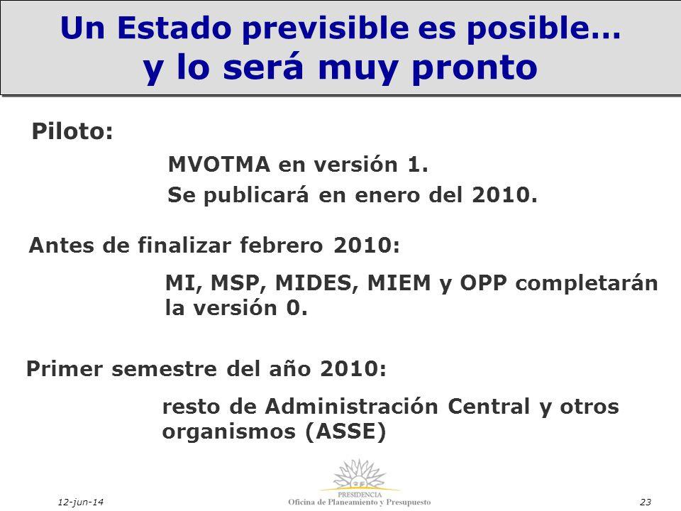 12-jun-1423 Un Estado previsible es posible… y lo será muy pronto Un Estado previsible es posible… y lo será muy pronto Piloto: MVOTMA en versión 1.