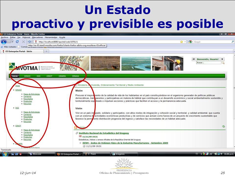 12-jun-1425 Un Estado proactivo y previsible es posible Un Estado proactivo y previsible es posible