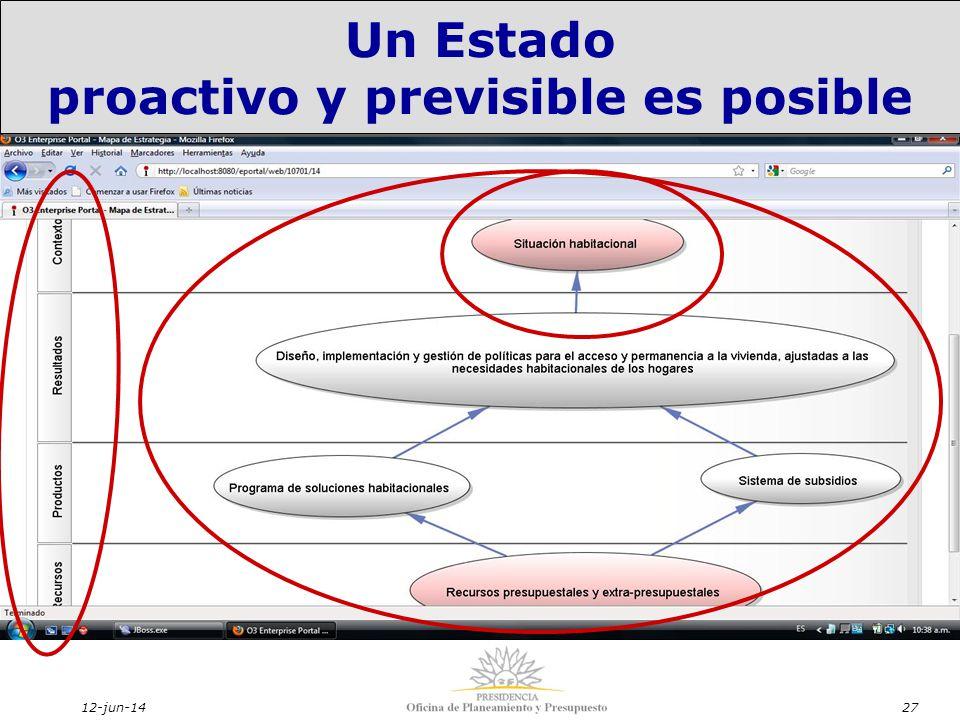 12-jun-1427 Un Estado proactivo y previsible es posible Un Estado proactivo y previsible es posible