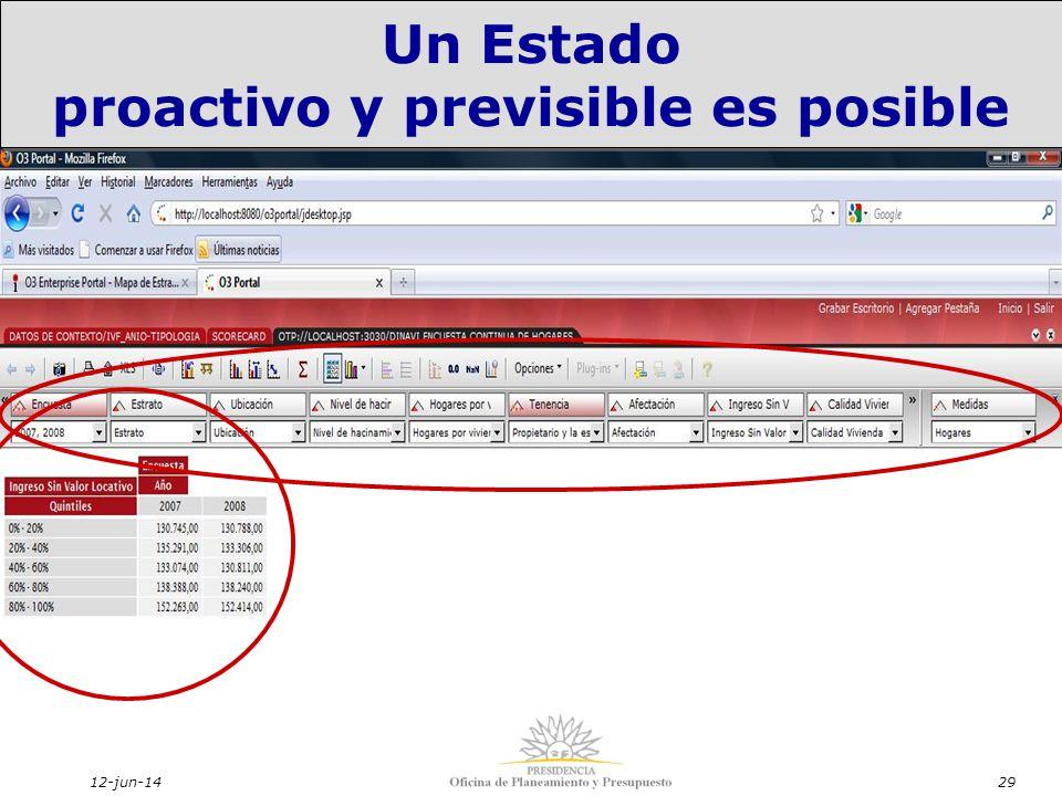 12-jun-1429 Un Estado proactivo y previsible es posible Un Estado proactivo y previsible es posible