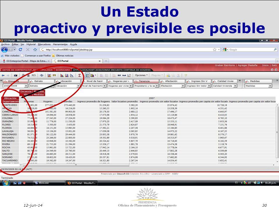 12-jun-1430 Un Estado proactivo y previsible es posible Un Estado proactivo y previsible es posible
