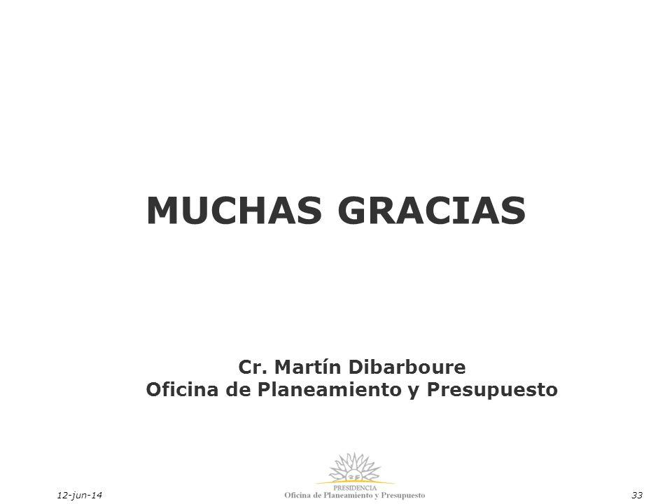 12-jun-1433 MUCHAS GRACIAS Cr. Martín Dibarboure Oficina de Planeamiento y Presupuesto
