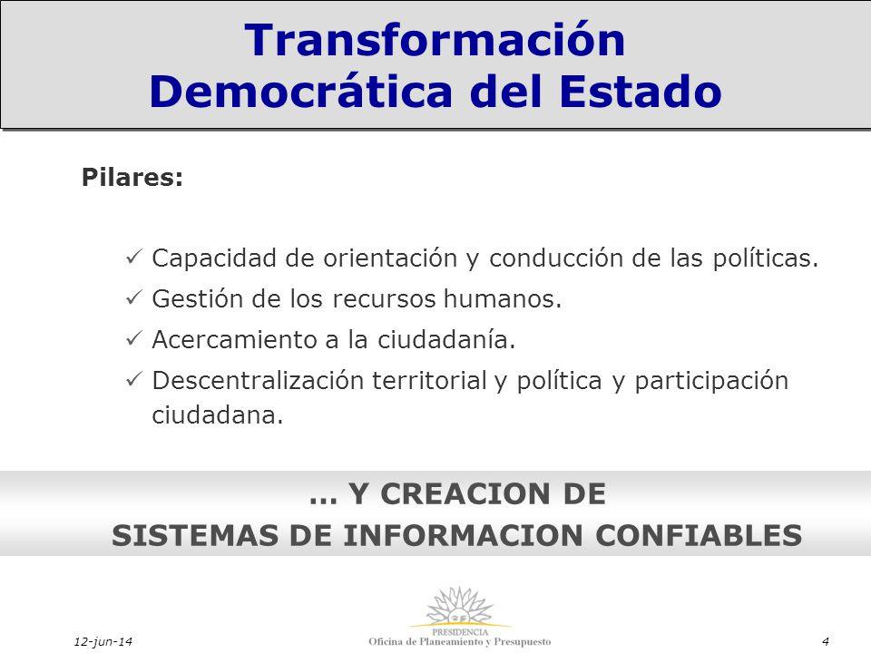 12-jun-144 Pilares: Capacidad de orientación y conducción de las políticas.