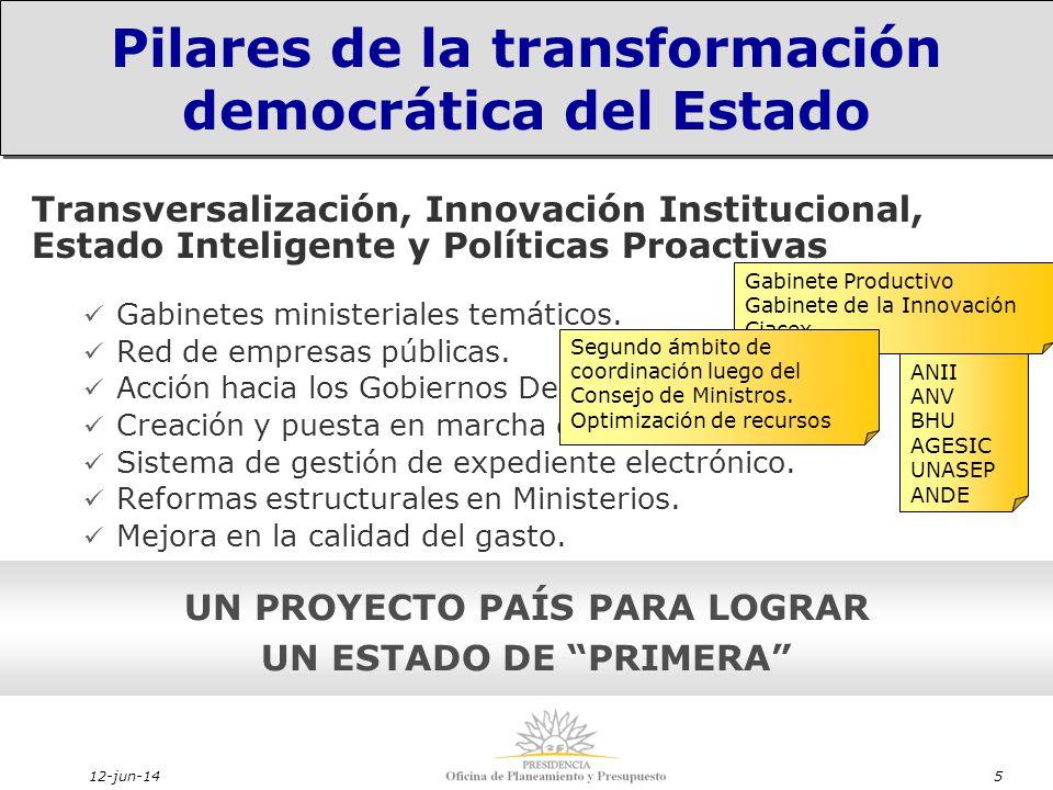 12-jun-145 Transversalización, Innovación Institucional, Estado Inteligente y Políticas Proactivas Gabinetes ministeriales temáticos.