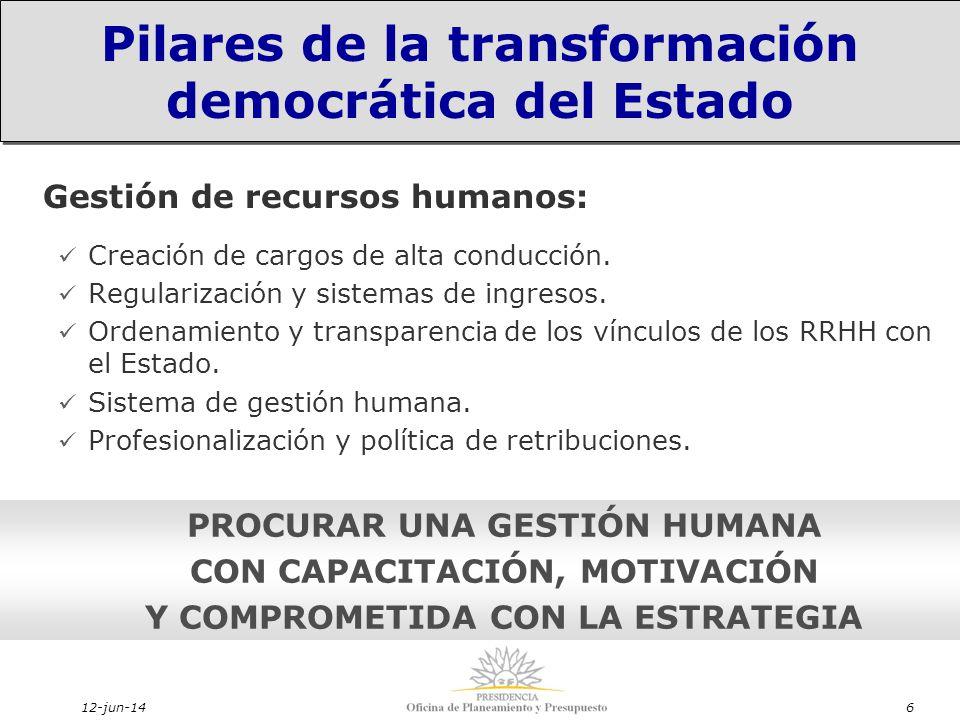 12-jun-147 Acercamiento a la ciudadanía: Centros de atención ciudadana.